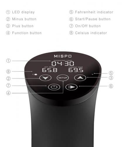 Mispo Sous Vide Display